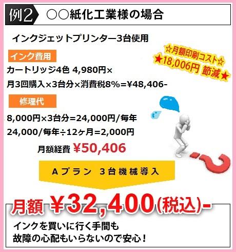 月額印刷コスト18,006円節減