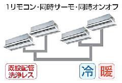 東芝 天井カセット形1方向吹出しタイプ ASEF28055M
