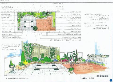 屋上ガーデン  (モデルハウス 大和ハウス 木製フェンス コッツウォルドストーン)