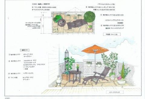 モデルハウスのベランダガーデン  (大和ハウス 板塀 ピナクル チーク家具)