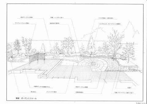 サークルとラチス+パーゴラの庭