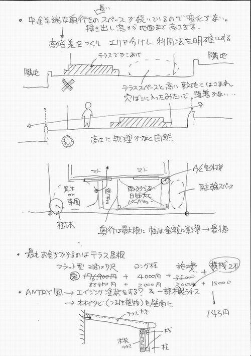 外構DIY (セルフビルドのお手伝い ) おしゃれ外構 外構デザイン