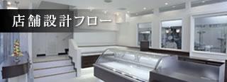 ケーキ店で場所は大阪桜橋以前は喫茶店、奥側厨房、手前が売り場となります。
