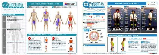 姿勢分析システム 『ゆがみーる』 県下初導入!!
