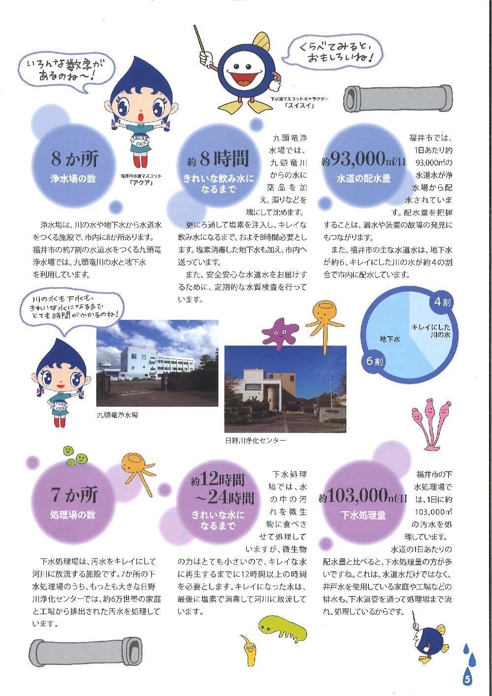 数字でわかる!福井市の水道・下水道p.02