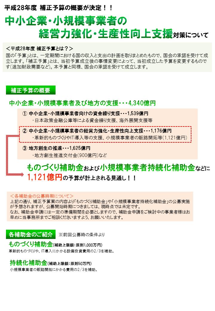 檜垣会計事務所 NewsLetter 9月...