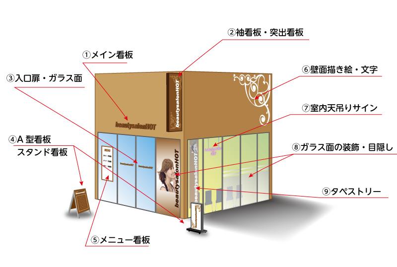美容院・ヘアサロン・ネイルサロン・美容系の看板プラン