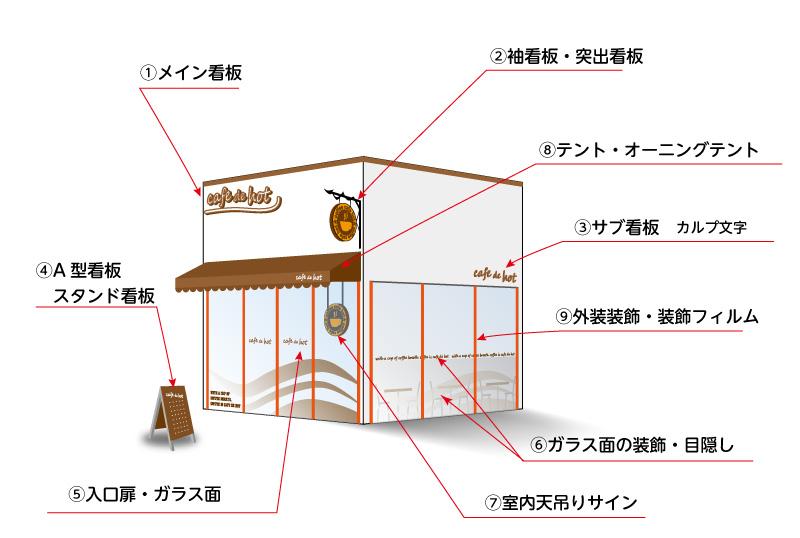 カフェ・レストラン・バー・バル系の看板プラン