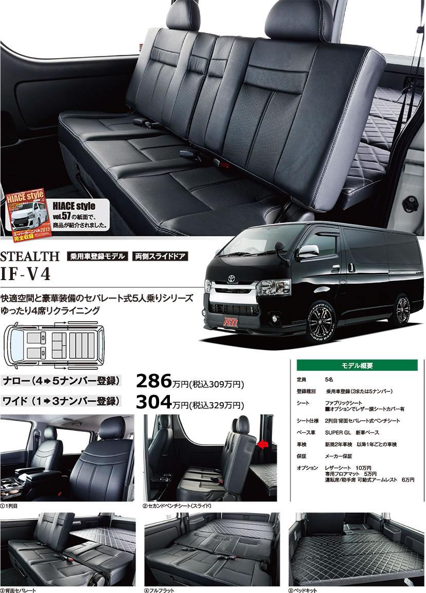 IF-V4