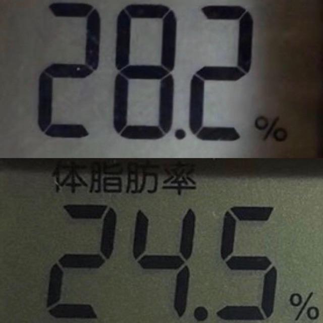 体重体脂肪率