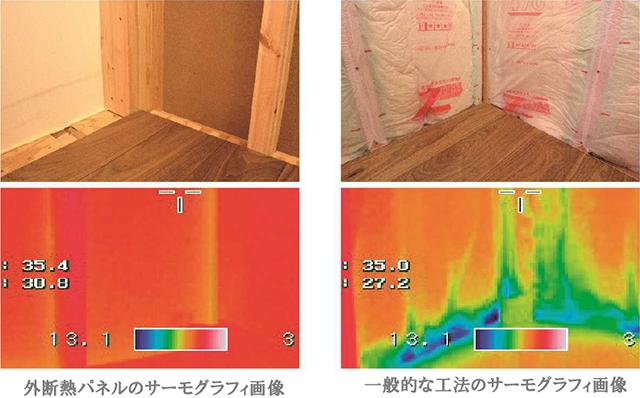 外断熱パネルと一般的な工法のサーモグラフィ画像