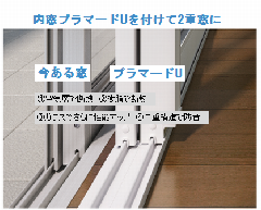 内窓 YKKプラマードU 期間限定価格!!