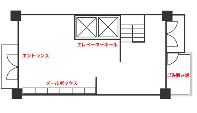マンション・集合住宅への設置プラン