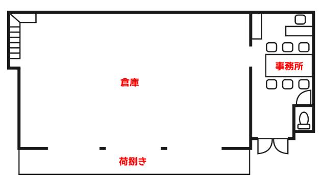 事務所・倉庫・工場への設置プラン