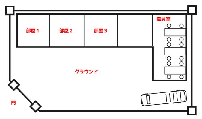 幼稚園・老人福祉施設への設置プラン