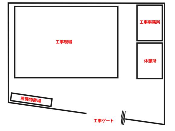 工事現場への設置プラン