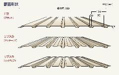 長尺角波NS-14