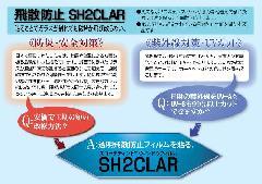 スリーエム製透明飛散防止UVカットフィルム(SH2CLAR)