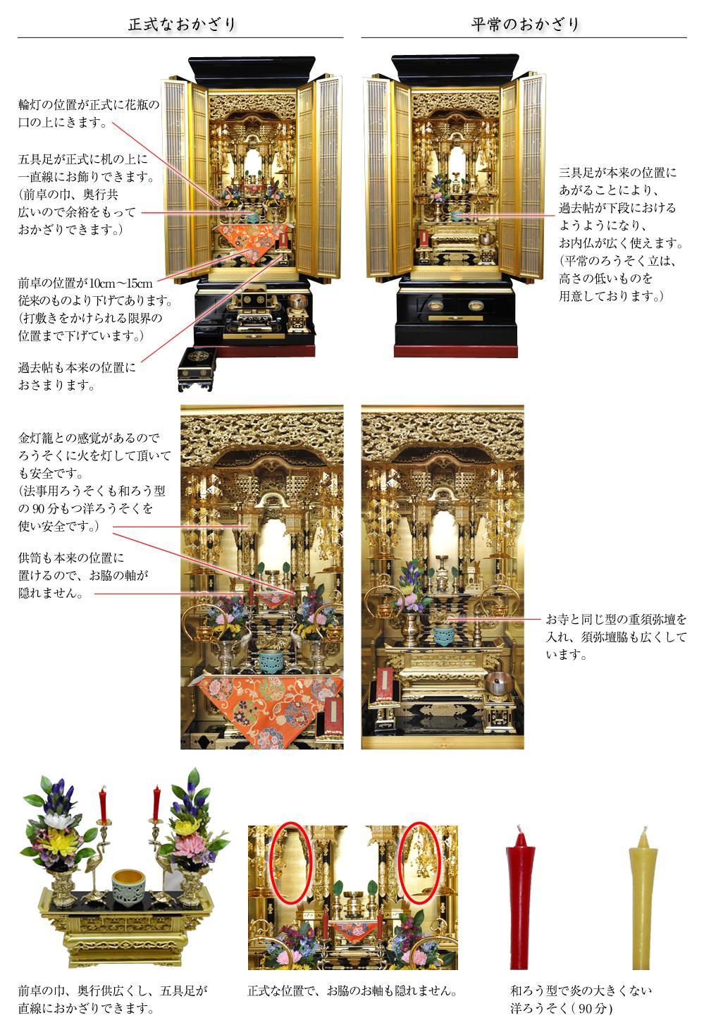 正式なお飾りと平常のお飾りについて 真宗大谷派(東本願寺)