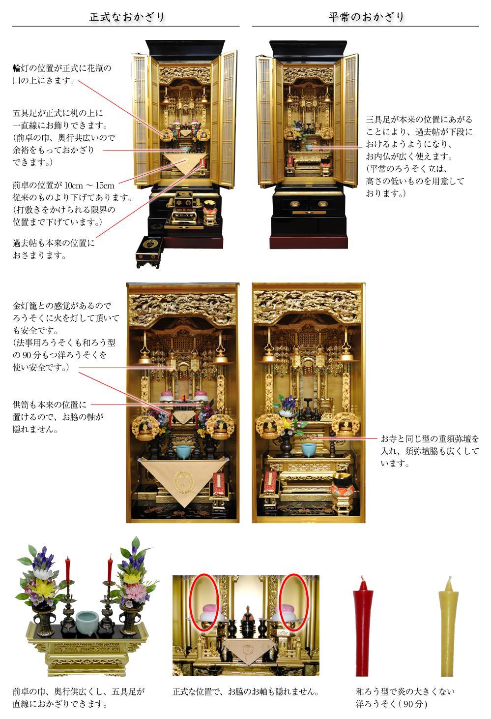正式なお飾りと平常のお飾りについて 浄土真宗本願寺派(西本願寺)