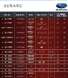 SUBARU スバル エアレックスエアサスシステム