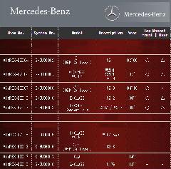 Mercedes Benz メルセデス ベンツ エアレックスエアサスシステム