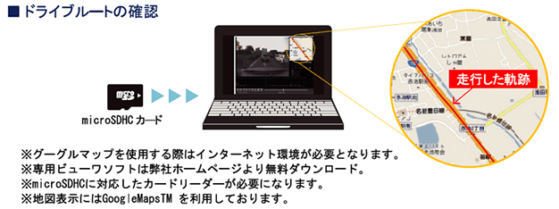 g_map