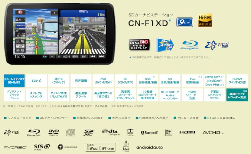 CN-F1XD