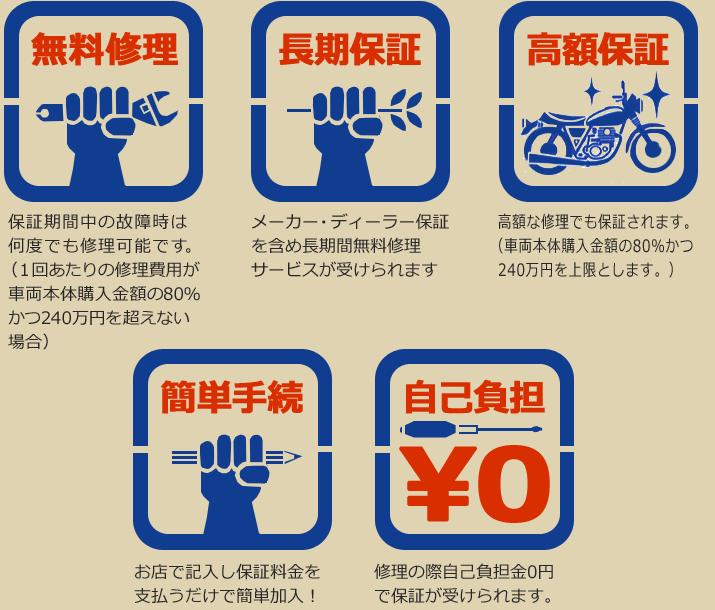 延長保証加入の5つのメリット