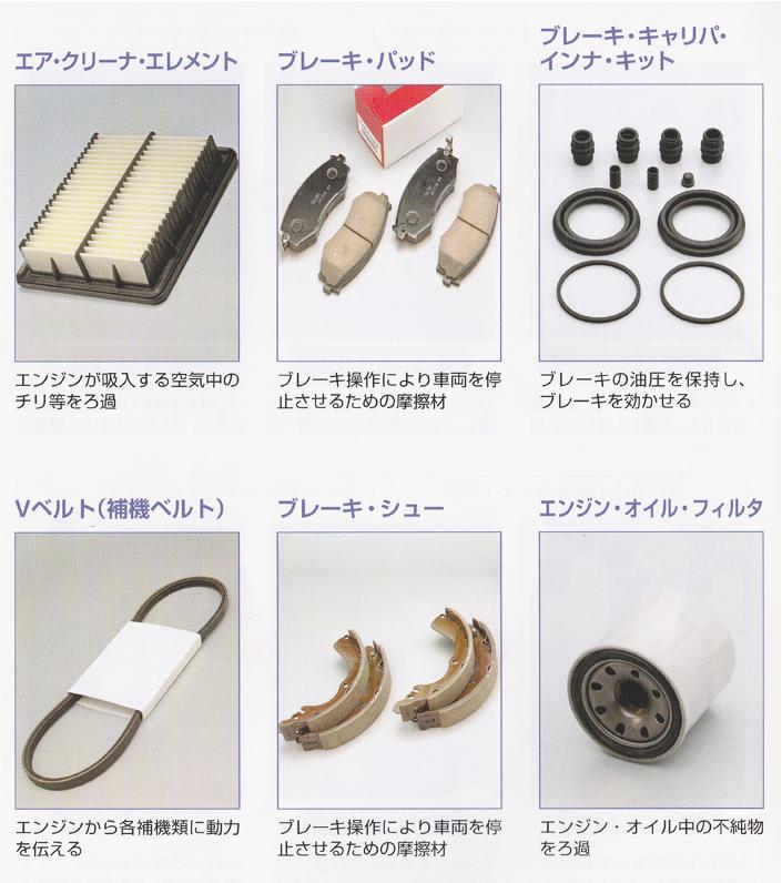 部品・油脂類の一例