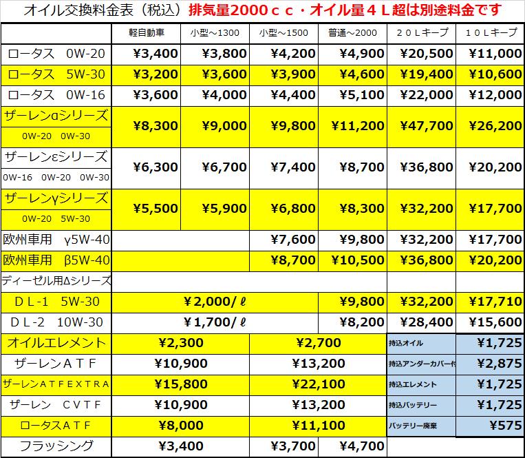 ザーレンオイル価格表