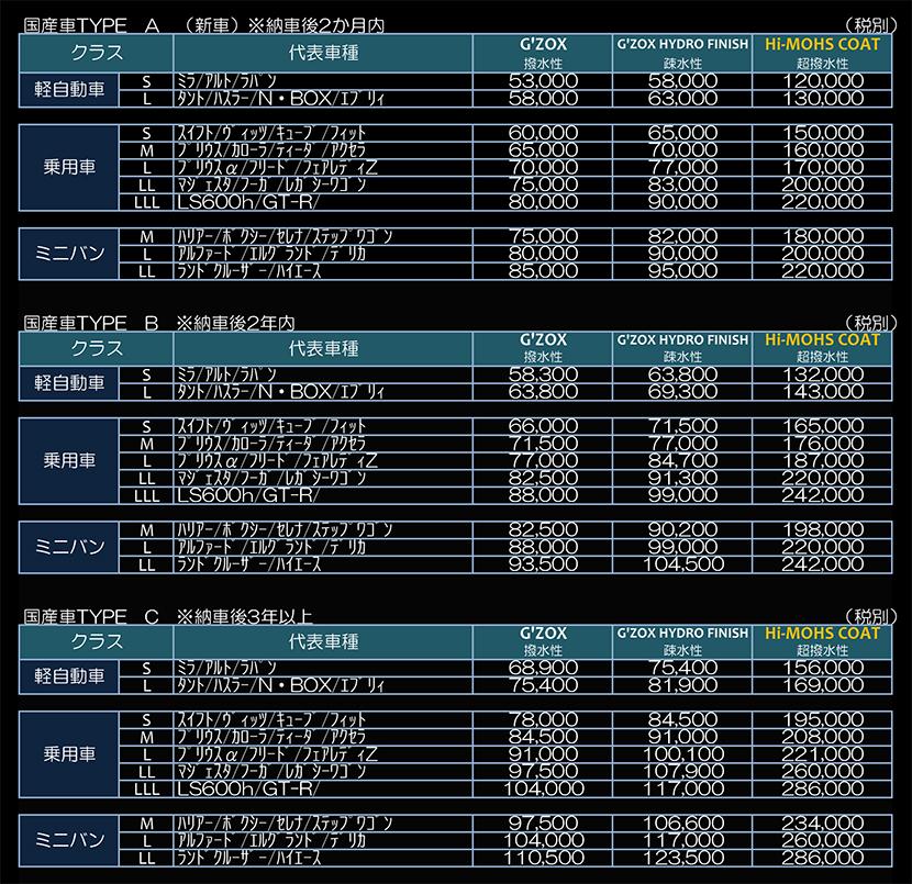 国産車価格表