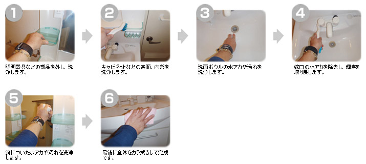 洗面所クリーニングの手順
