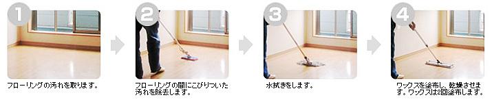 フローリングクリーニングの手順