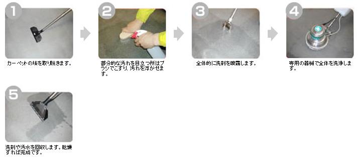 カーペットクリーニングの手順