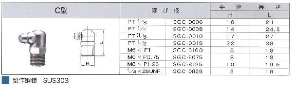 グリスニップル C型