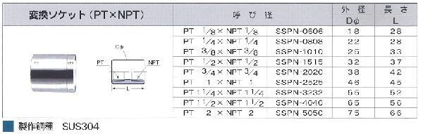 変換ソケット(PTxNPT)