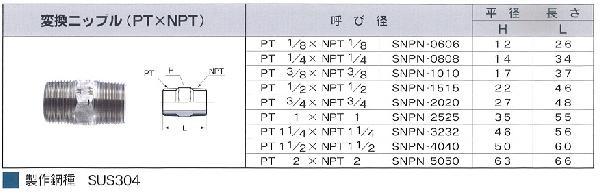変換ニップル(PTxNPT)