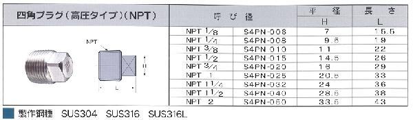 四角プラグ(NPT)