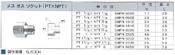【SUS304】メスオスソケット(PTxNPT)