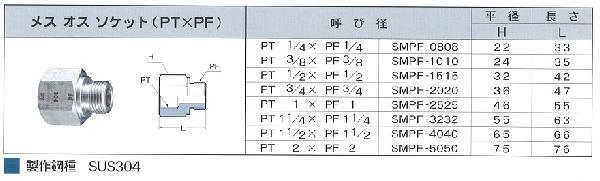 【SUS304】メスオスソケット(PTxPF)