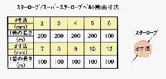 スターロープ ( 丸ベルト ) 4mm