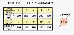 スターロープ ( 丸ベルト ) 5mm