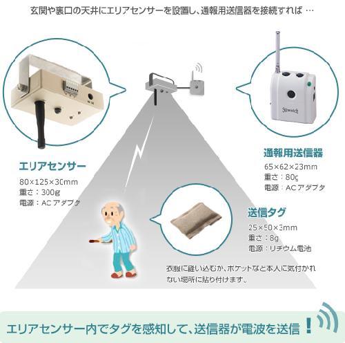 無線式出入管理システム