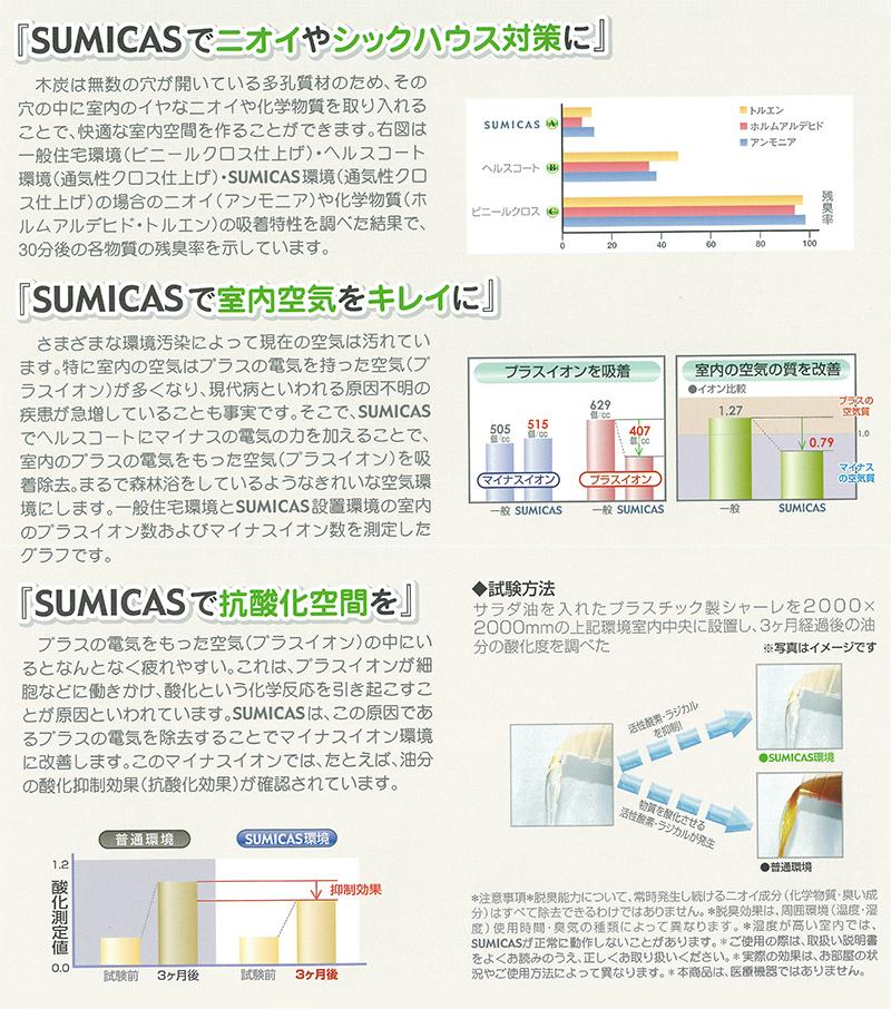 SUMICASの特徴