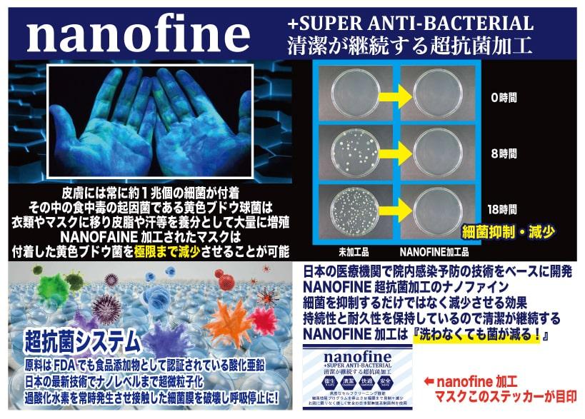 nanofine-機能