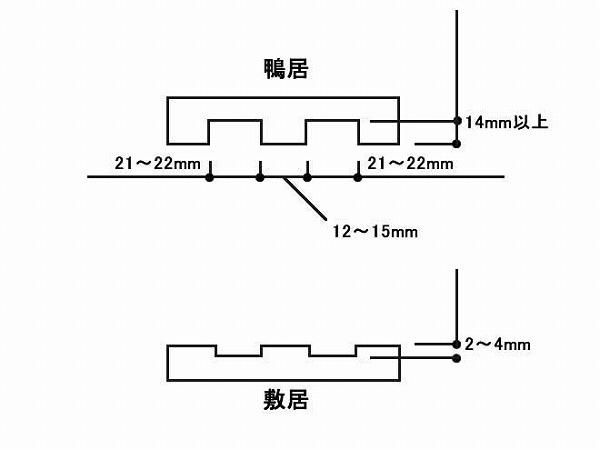 取付け条件 溝の寸法測定