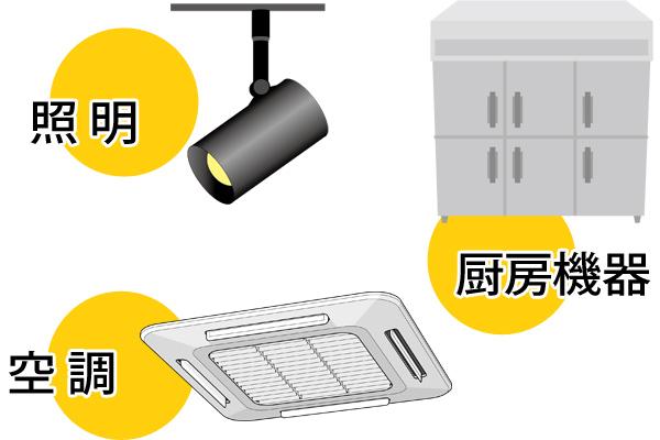 照明・空調・暖房機器!