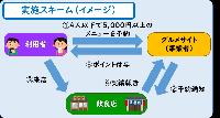 大阪オリジナル