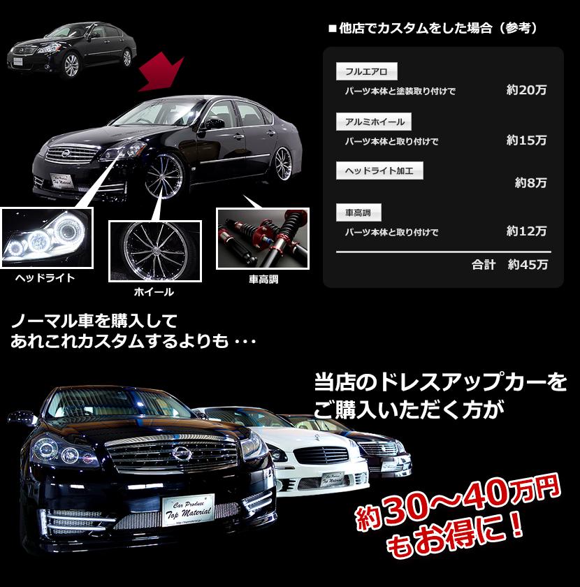 ノーマル車を購入してあれこれカスタムするよりも、当店のドレスアップカーをご購入いただくほうが約30〜40万円もお得に!